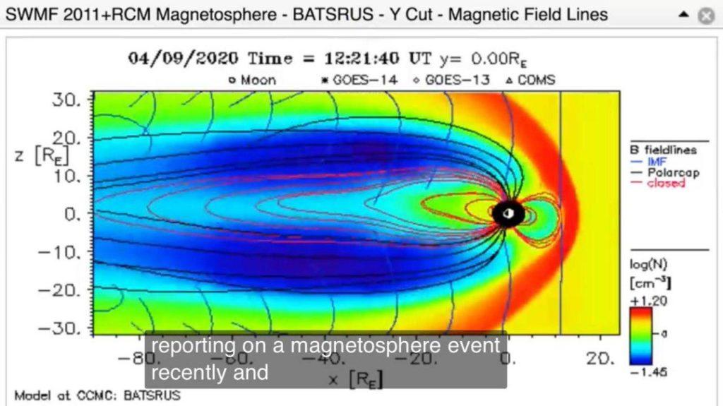 Medición del campo magnético de la Tierra