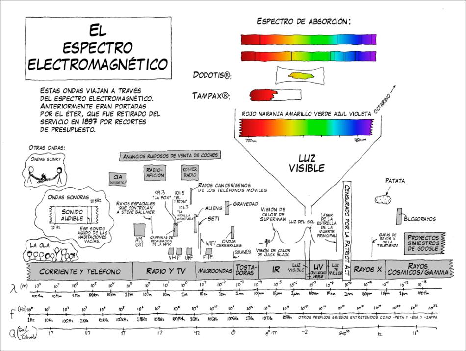 108. la sobrecarga electromagnética 1